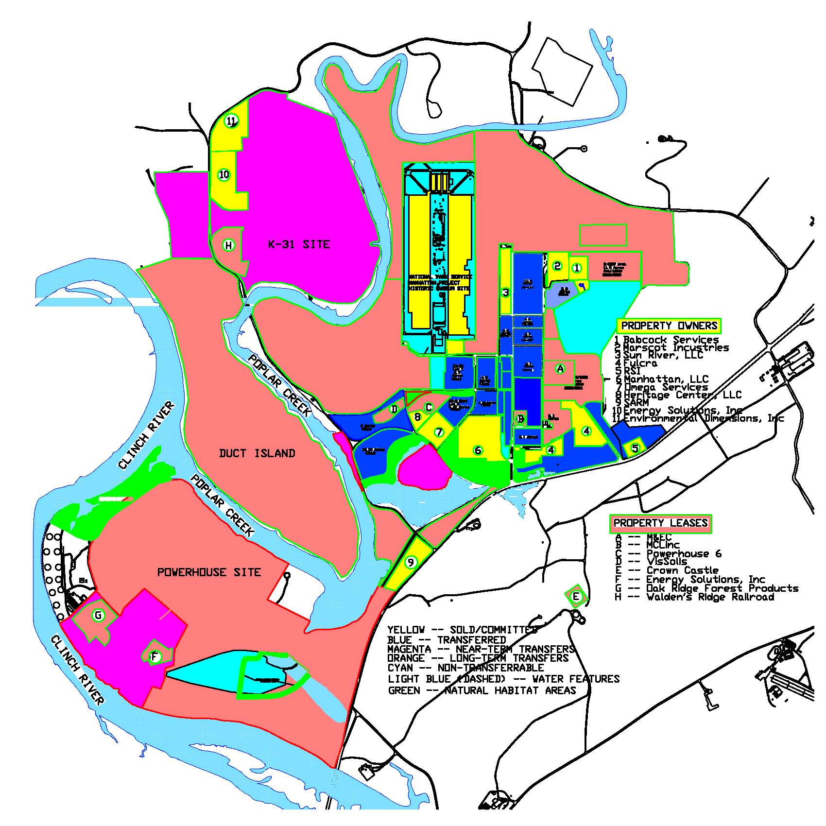 Web Site Map: Private Property Owners & Tenants